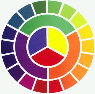 rueda de colores para una combinación complementaria en decoracion